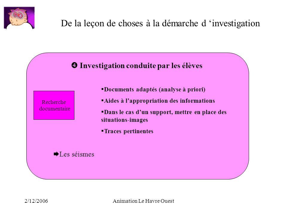 2/12/2006Animation Le Havre Ouest De la leçon de choses à la démarche d investigation Investigation conduite par les élèves Recherche documentaire Doc