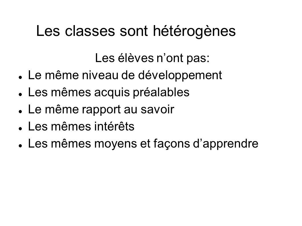 Les classes sont hétérogènes Les élèves nont pas: Le même niveau de développement Les mêmes acquis préalables Le même rapport au savoir Les mêmes intérêts Les mêmes moyens et façons dapprendre