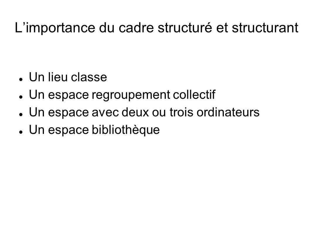 Limportance du cadre structuré et structurant Un lieu classe Un espace regroupement collectif Un espace avec deux ou trois ordinateurs Un espace bibliothèque