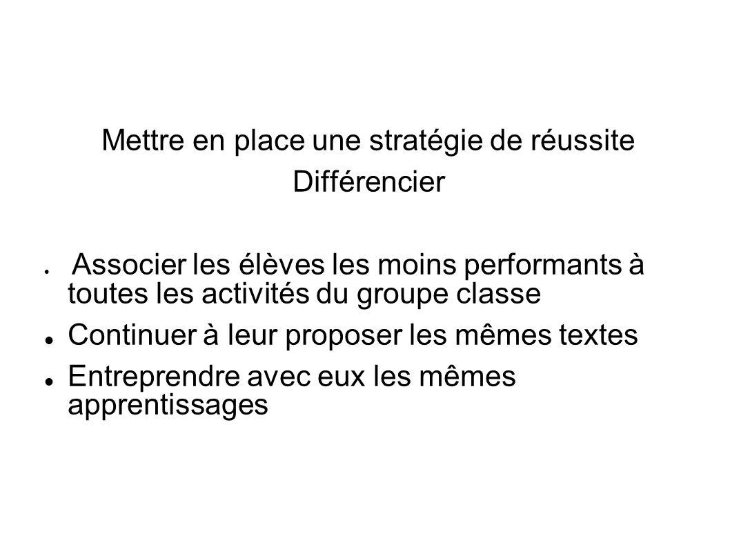 Mettre en place une stratégie de réussite Différencier Associer les élèves les moins performants à toutes les activités du groupe classe Continuer à leur proposer les mêmes textes Entreprendre avec eux les mêmes apprentissages