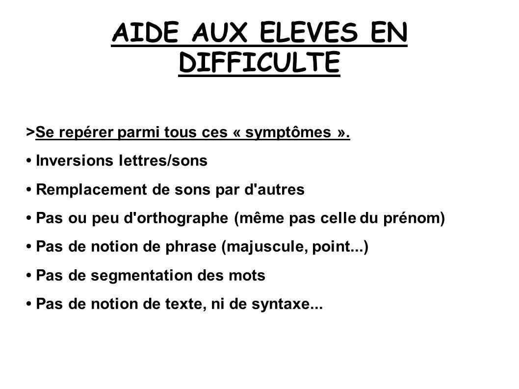 AIDE AUX ELEVES EN DIFFICULTE >Se repérer parmi tous ces « symptômes ».