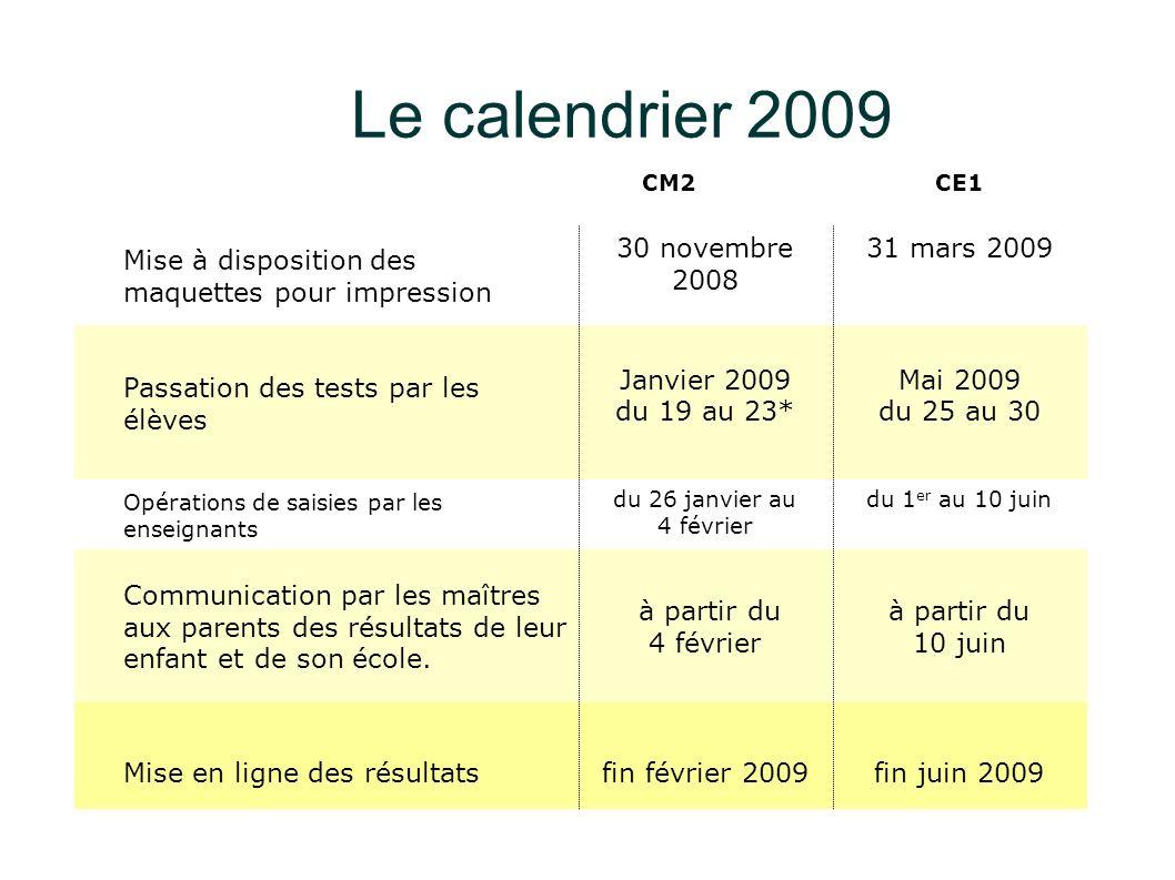 Exemple : résultats dun département en français Répartition des élèves en quatre groupes selon leur niveau de réussite