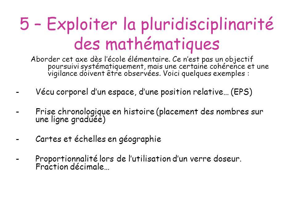 5 – Exploiter la pluridisciplinarité des mathématiques Aborder cet axe dès lécole élémentaire. Ce nest pas un objectif poursuivi systématiquement, mai