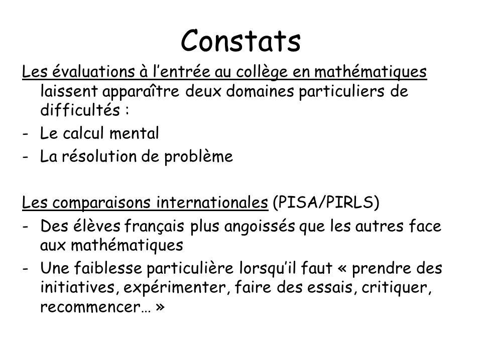 Constats Les évaluations à lentrée au collège en mathématiques laissent apparaître deux domaines particuliers de difficultés : -Le calcul mental -La r