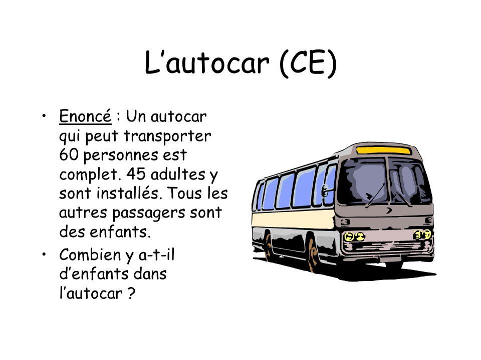 Lautocar (CE) Enoncé : Un autocar qui peut transporter 60 personnes est complet. 45 adultes y sont installés. Tous les autres passagers sont des enfan
