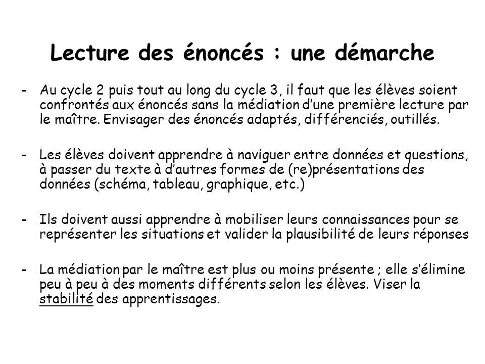 Lecture des énoncés : une démarche -Au cycle 2 puis tout au long du cycle 3, il faut que les élèves soient confrontés aux énoncés sans la médiation du