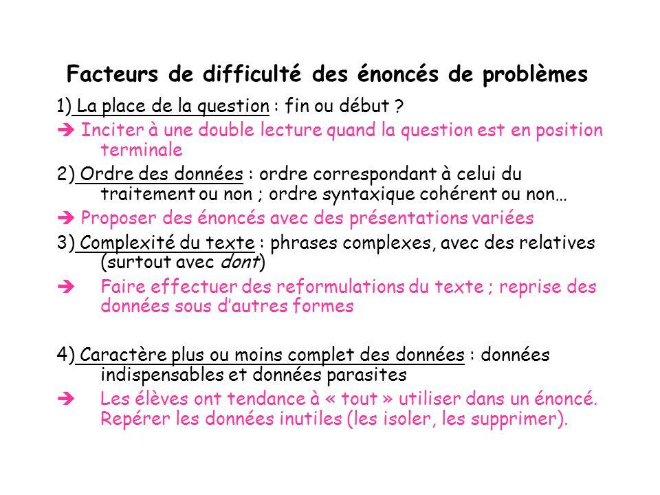 Facteurs de difficulté des énoncés de problèmes 1) La place de la question : fin ou début ? Inciter à une double lecture quand la question est en posi
