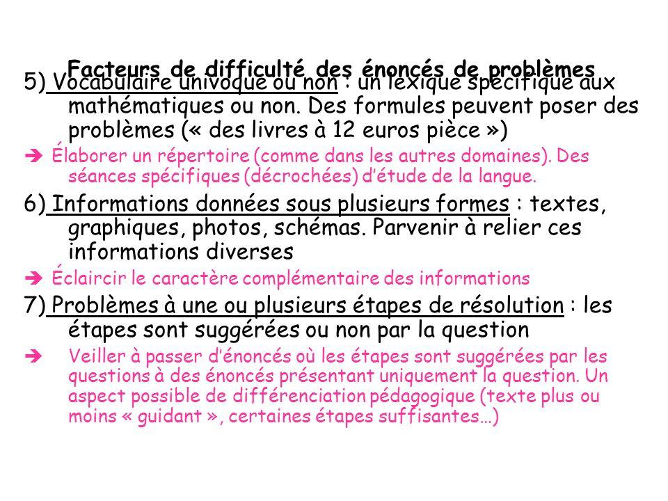 Facteurs de difficulté des énoncés de problèmes 5) Vocabulaire univoque ou non : un lexique spécifique aux mathématiques ou non. Des formules peuvent