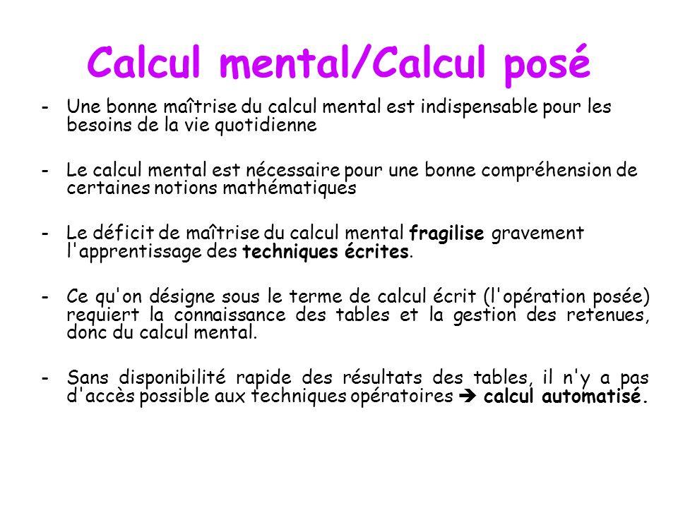 Calcul mental/Calcul posé -Une bonne maîtrise du calcul mental est indispensable pour les besoins de la vie quotidienne -Le calcul mental est nécessai