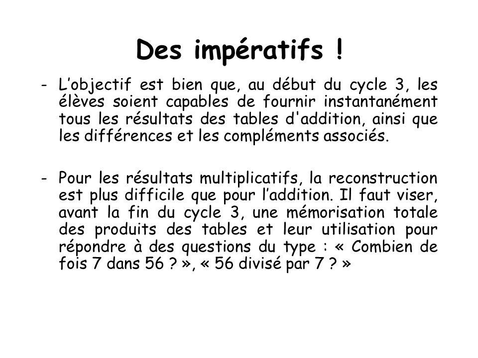 Des impératifs ! -Lobjectif est bien que, au début du cycle 3, les élèves soient capables de fournir instantanément tous les résultats des tables d'ad