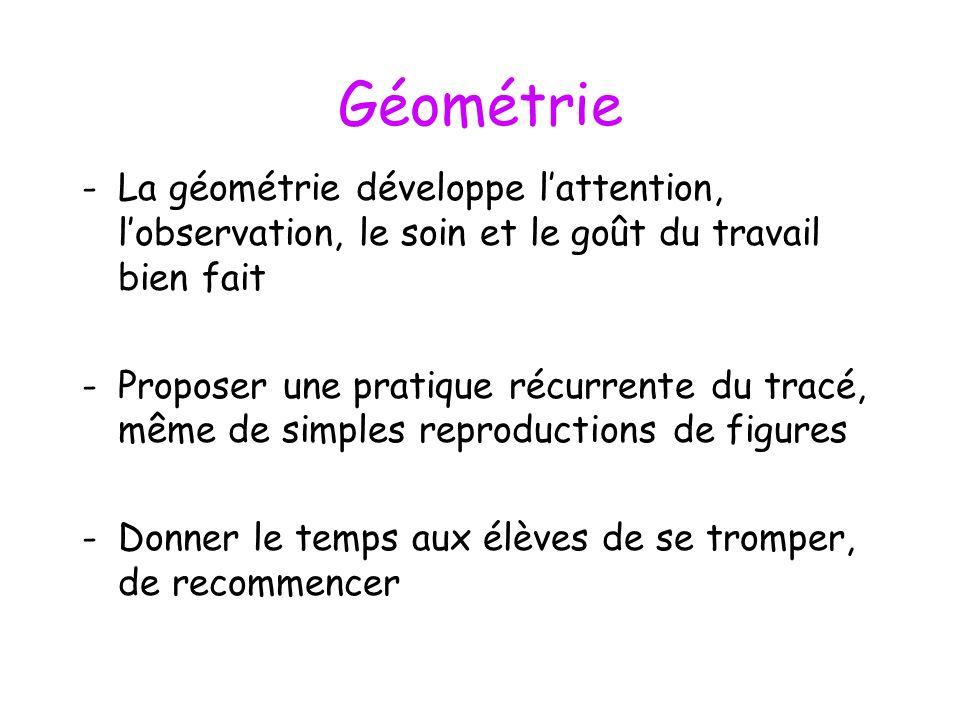 Géométrie -La géométrie développe lattention, lobservation, le soin et le goût du travail bien fait -Proposer une pratique récurrente du tracé, même d