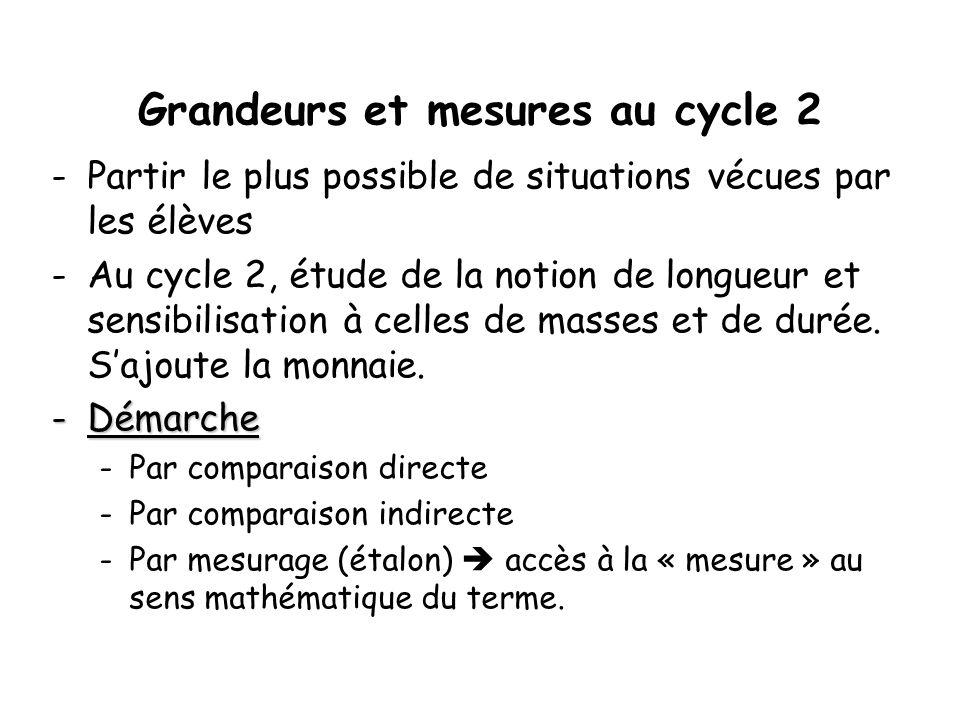 Grandeurs et mesures au cycle 2 -Partir le plus possible de situations vécues par les élèves -Au cycle 2, étude de la notion de longueur et sensibilis