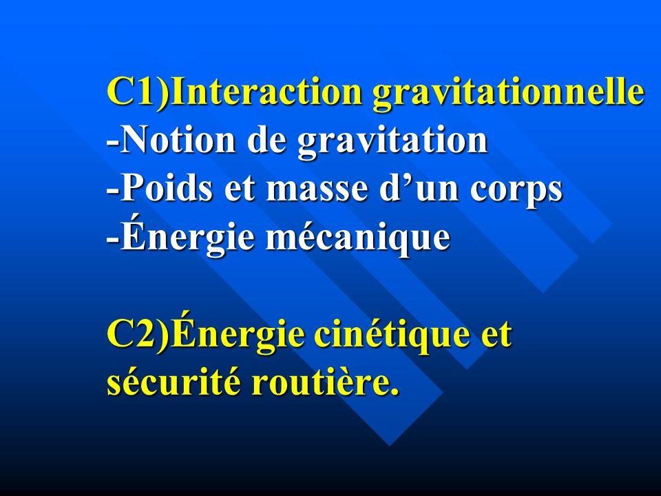 C1)Interaction gravitationnelle -Notion de gravitation -Poids et masse dun corps -Énergie mécanique C2)Énergie cinétique et sécurité routière.