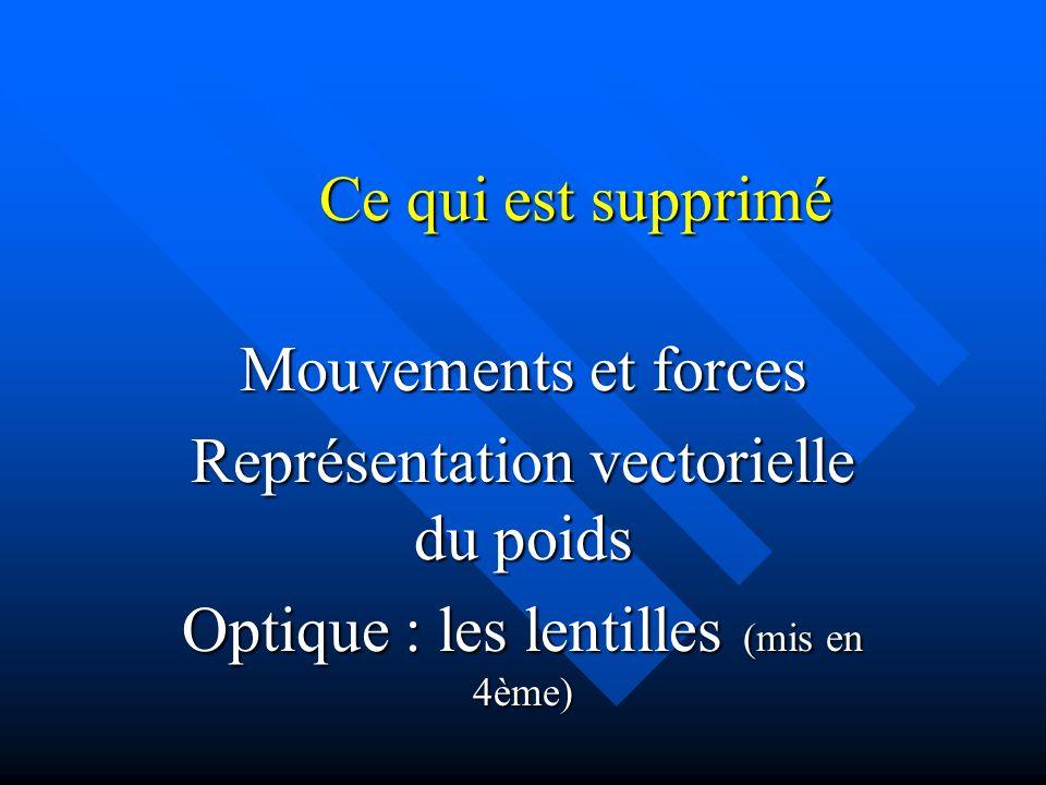 Ce qui est supprimé Mouvements et forces Représentation vectorielle du poids Optique : les lentilles (mis en 4ème)