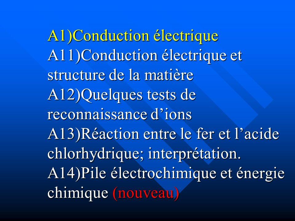 A1)Conduction électrique A11)Conduction électrique et structure de la matière A12)Quelques tests de reconnaissance dions A13)Réaction entre le fer et