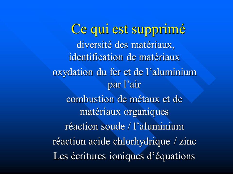 Ce qui est supprimé diversité des matériaux, identification de matériaux diversité des matériaux, identification de matériaux oxydation du fer et de l