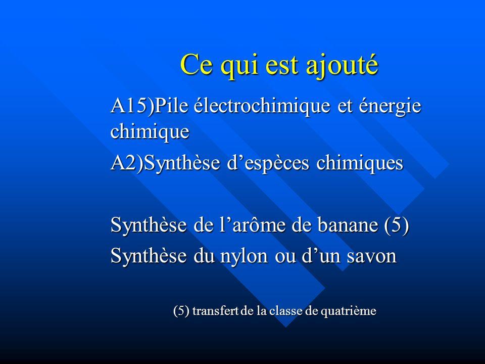 Ce qui est ajouté A15)Pile électrochimique et énergie chimique A2)Synthèse despèces chimiques Synthèse de larôme de banane (5) Synthèse du nylon ou du