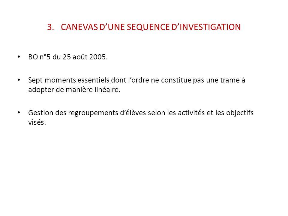 3. CANEVAS DUNE SEQUENCE DINVESTIGATION BO n°5 du 25 août 2005. Sept moments essentiels dont lordre ne constitue pas une trame à adopter de manière li