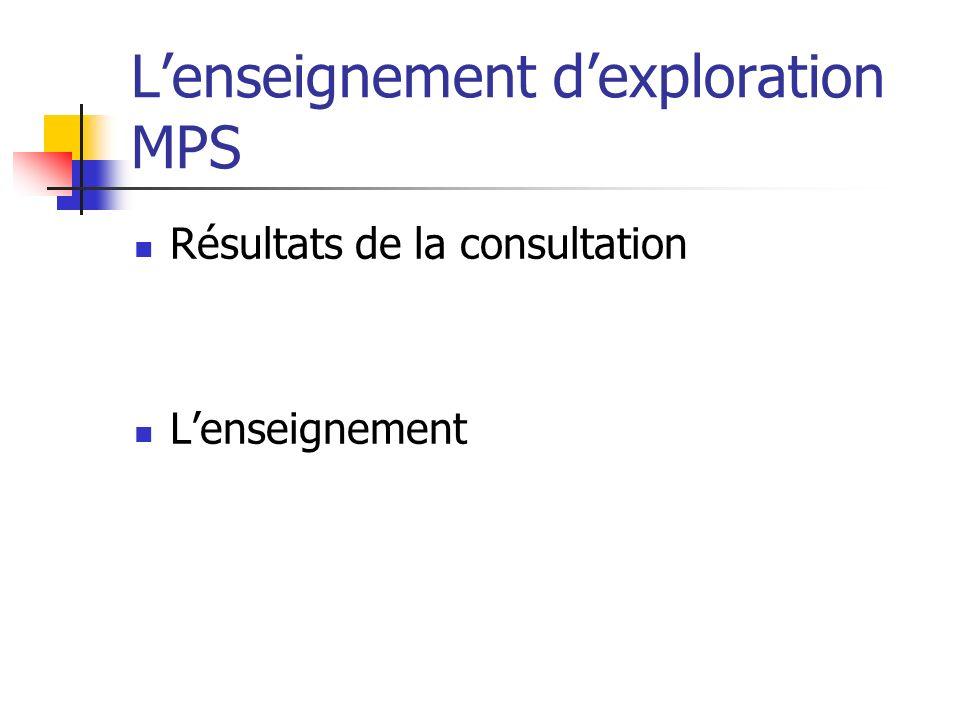 6 Enseignement dexploration MPS 6 thèmes sont proposés Léquipe de professeurs CHOISIT 2 ou 3 thèmes parmi les 6 thèmes proposés et/ou un thème libre Chaque thème mobilise plusieurs champs disciplinaires Les groupes délèves choisissent des sujets Lorganisation pédagogique retenue doit permettre le travail coordonné des diverses disciplines
