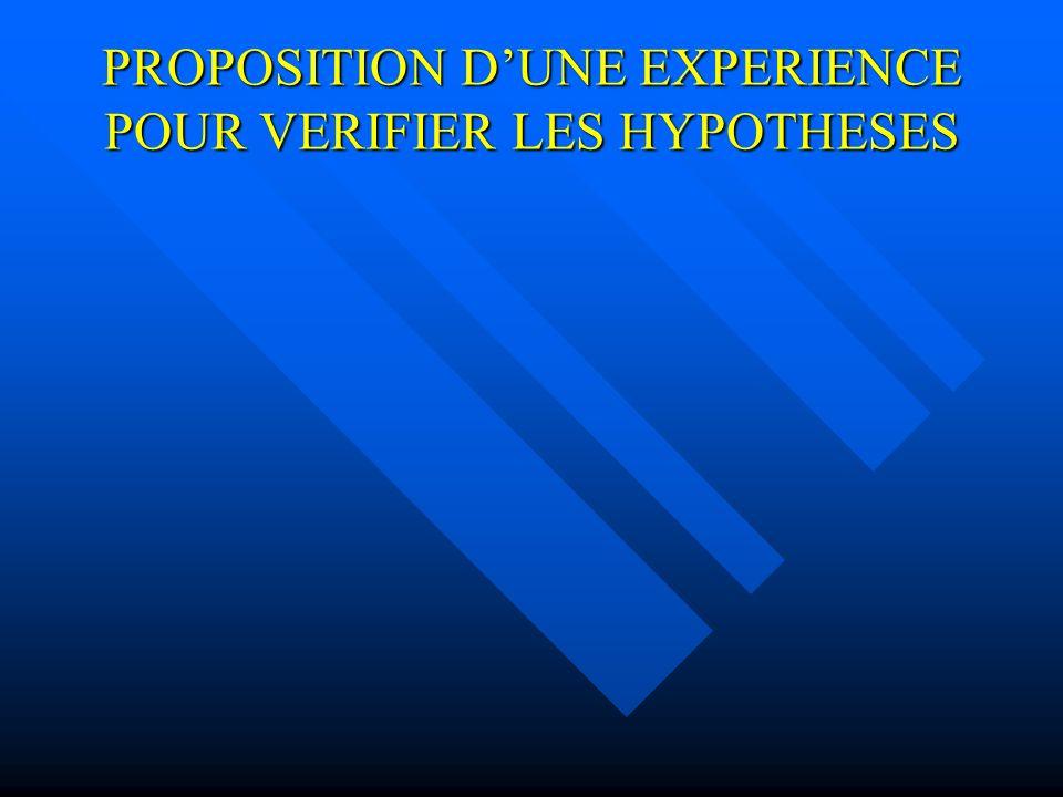 PROPOSITION DUNE EXPERIENCE POUR VERIFIER LES HYPOTHESES