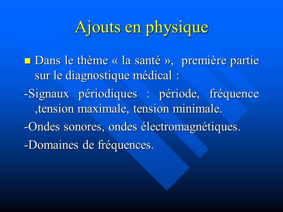 Ajouts en physique Dans le thème « la santé », première partie sur le diagnostique médical : Dans le thème « la santé », première partie sur le diagno
