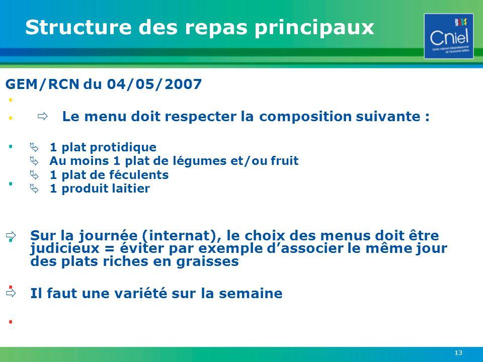 13 Structure des repas principaux GEM/RCN du 04/05/2007 Le menu doit respecter la composition suivante : 1 plat protidique Au moins 1 plat de légumes