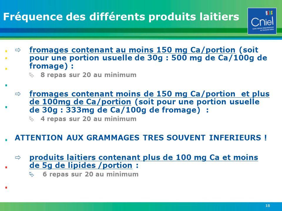 18 Fréquence des différents produits laitiers fromages contenant au moins 150 mg Ca/portion (soit pour une portion usuelle de 30g : 500 mg de Ca/100g