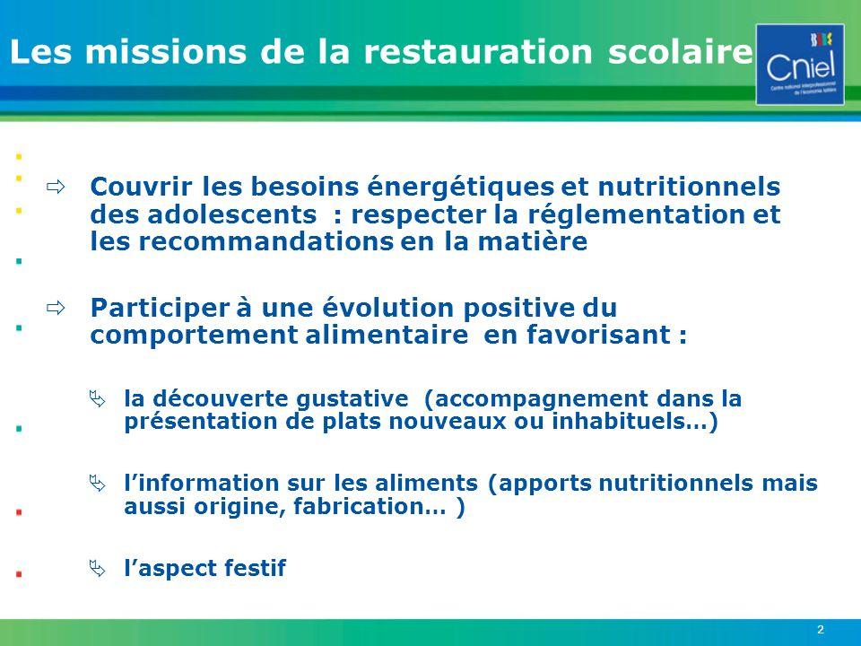 2 Les missions de la restauration scolaire Couvrir les besoins énergétiques et nutritionnels des adolescents : respecter la réglementation et les reco