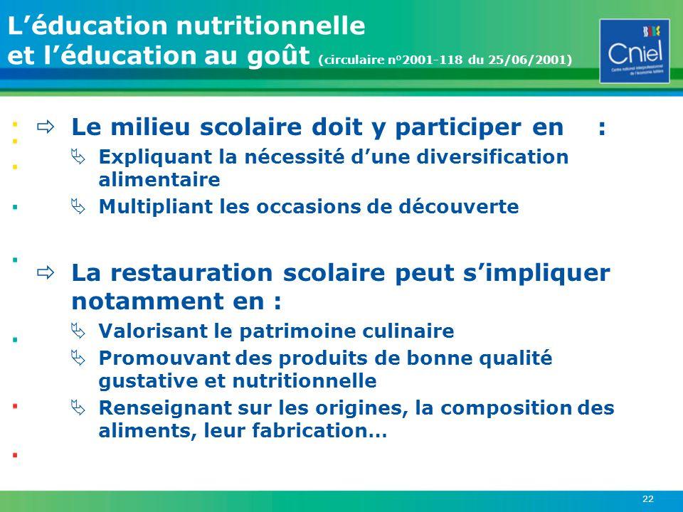 22 Léducation nutritionnelle et léducation au goût (circulaire n°2001-118 du 25/06/2001) Le milieu scolaire doit y participer en : Expliquant la néces