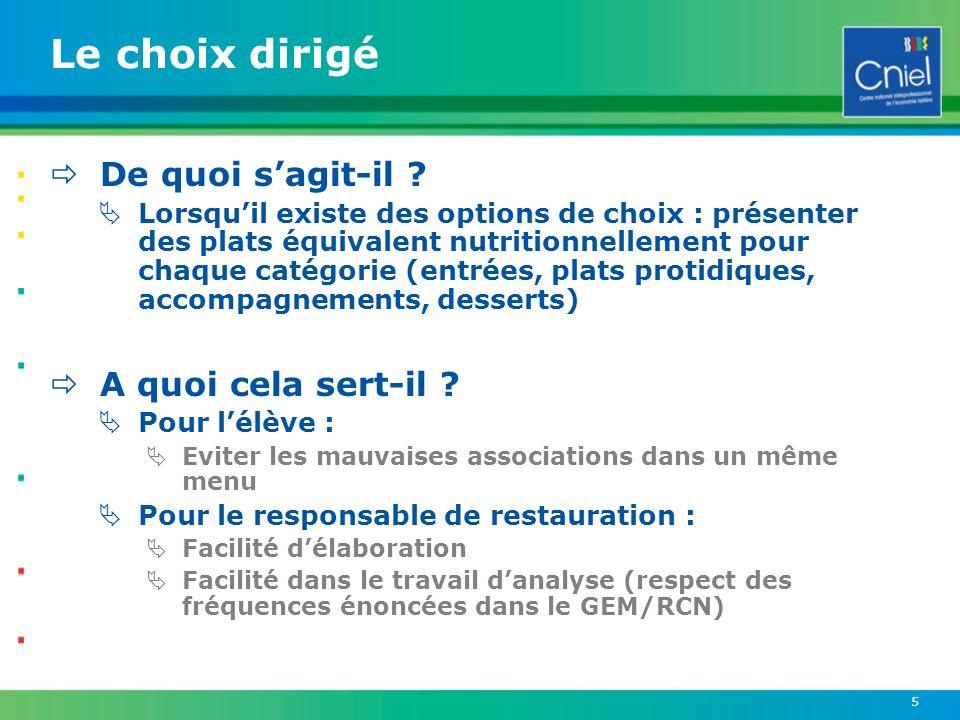 5 Le choix dirigé De quoi sagit-il ? Lorsquil existe des options de choix : présenter des plats équivalent nutritionnellement pour chaque catégorie (e