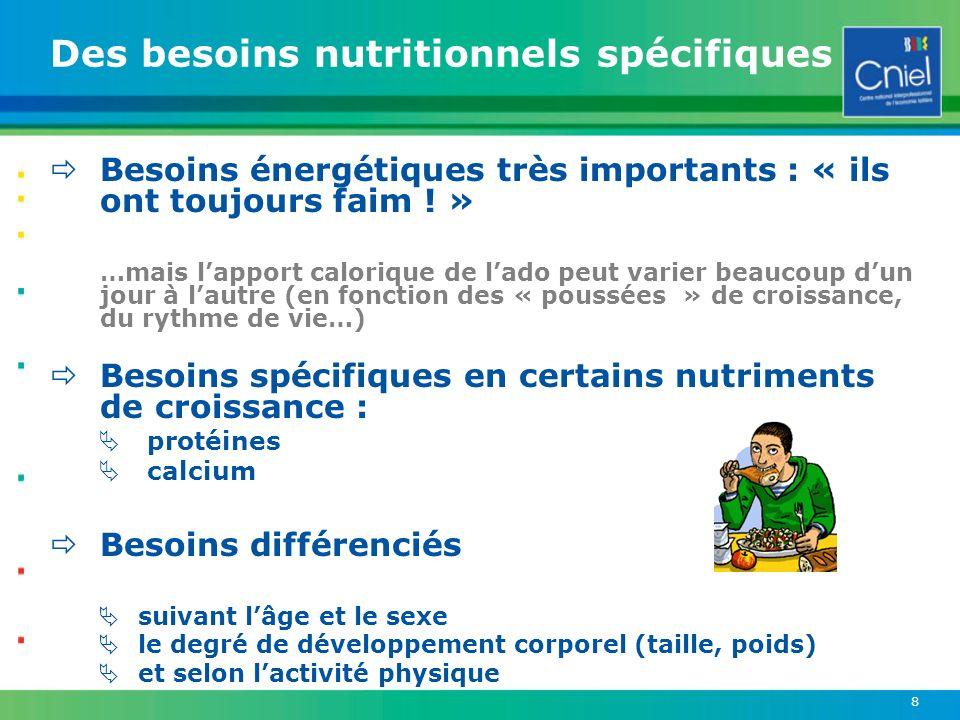 8 Des besoins nutritionnels spécifiques Besoins énergétiques très importants : « ils ont toujours faim ! » …mais lapport calorique de lado peut varier