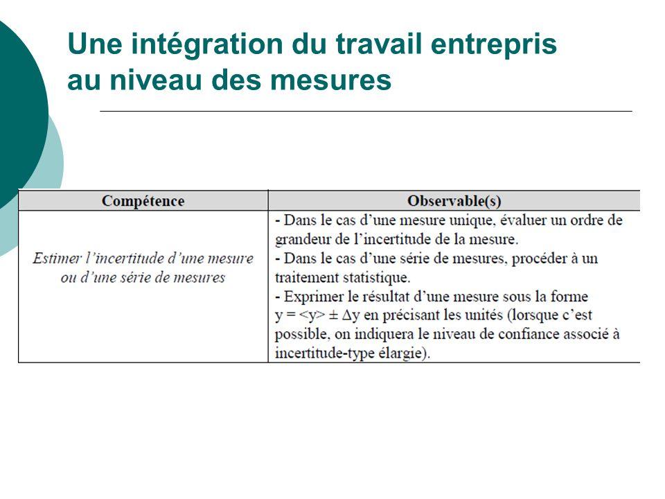 Une intégration du travail entrepris au niveau des mesures