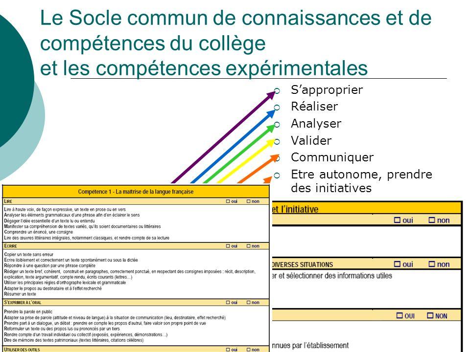 Le Socle commun de connaissances et de compétences du collège et les compétences expérimentales Sapproprier Réaliser Analyser Valider Communiquer Etre