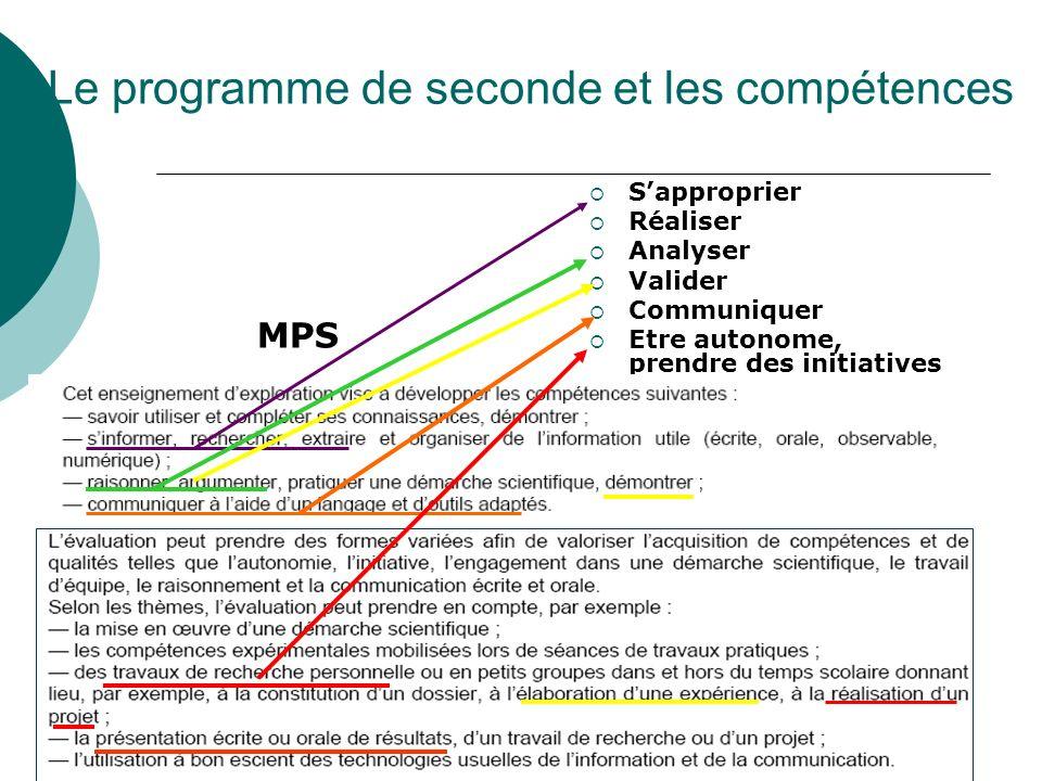 Le programme de seconde et les compétences MPS Sapproprier Réaliser Analyser Valider Communiquer Etre autonome, prendre des initiatives