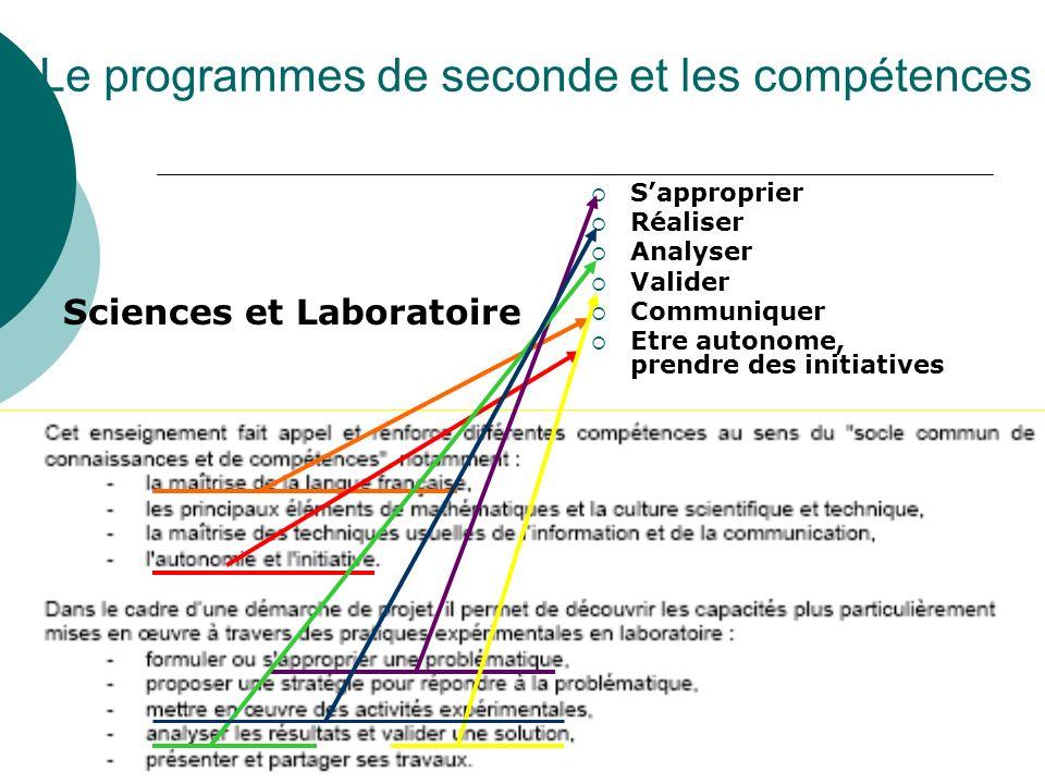 Le programmes de seconde et les compétences Sapproprier Réaliser Analyser Valider Communiquer Etre autonome, prendre des initiatives Sciences et Labor