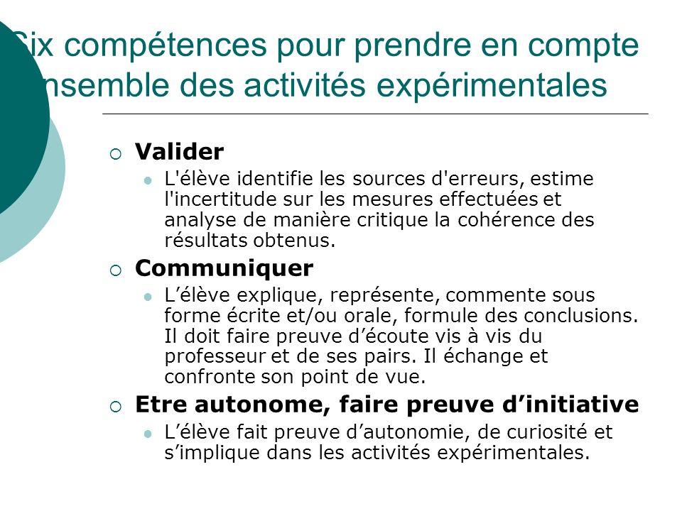 Valider L'élève identifie les sources d'erreurs, estime l'incertitude sur les mesures effectuées et analyse de manière critique la cohérence des résul