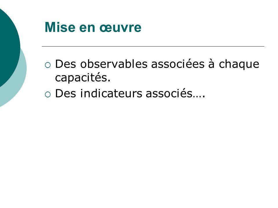 Mise en œuvre Des observables associées à chaque capacités. Des indicateurs associés….