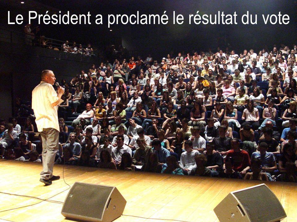 Le Président a proclamé le résultat du vote