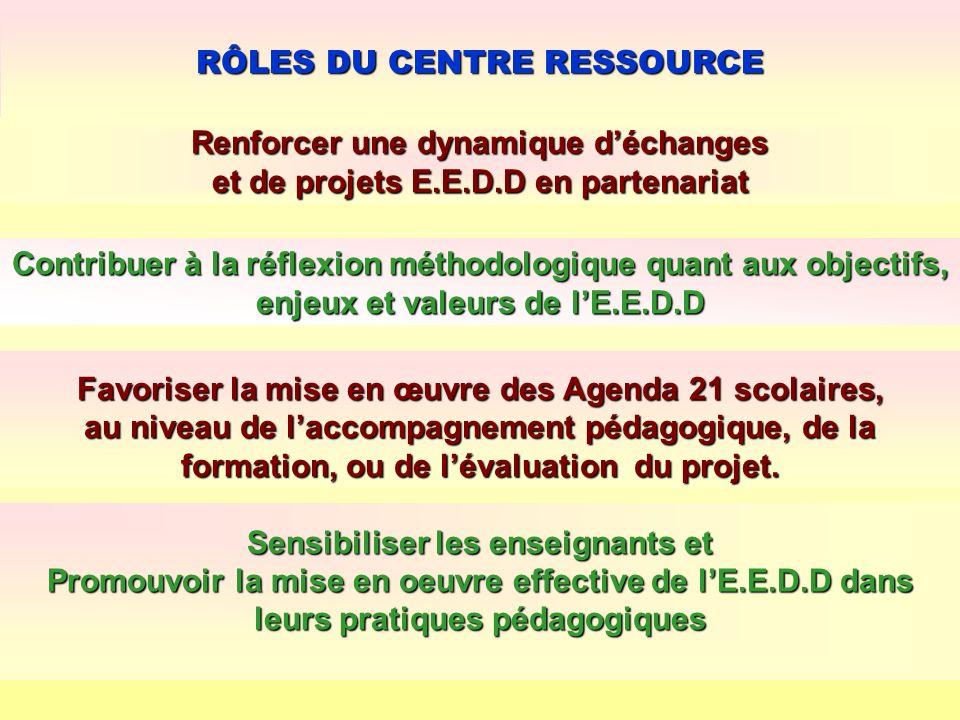 RÔLES DU CENTRE RESSOURCE Favoriser la mise en œuvre des Agenda 21 scolaires, au niveau de laccompagnement pédagogique, de la formation, ou de lévalua