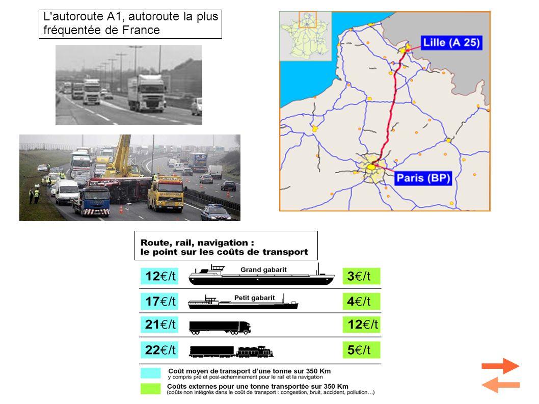 L'autoroute A1, autoroute la plus fréquentée de France