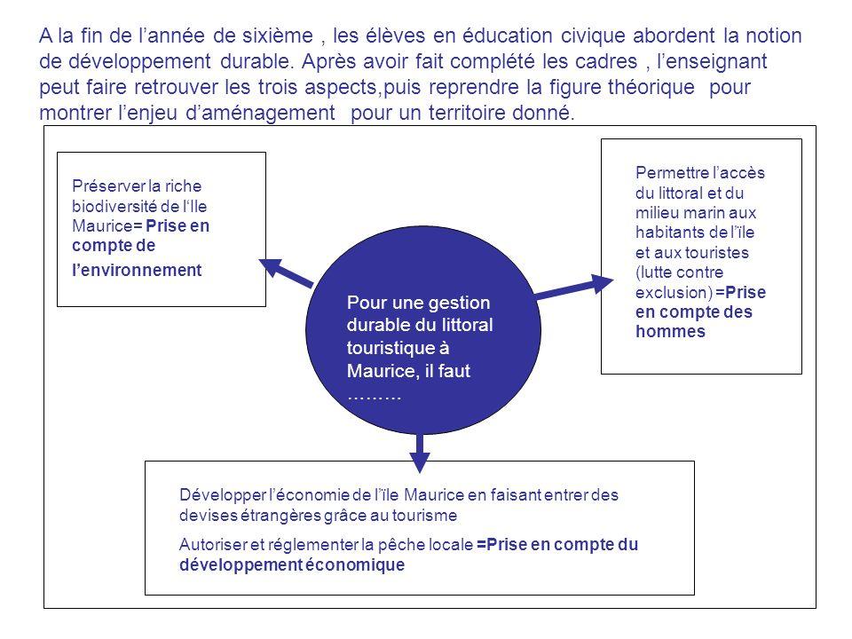 A la fin de lannée de sixième, les élèves en éducation civique abordent la notion de développement durable. Après avoir fait complété les cadres, lens