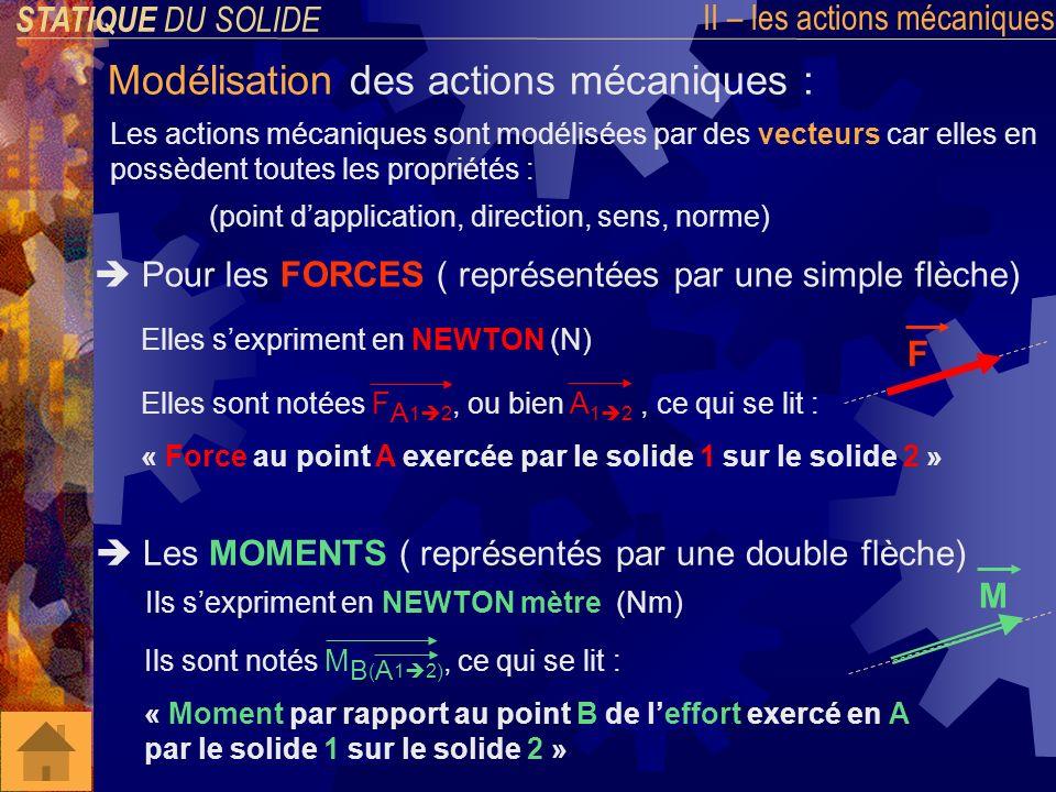 STATIQUE DU SOLIDE II – les actions mécaniques Classification des actions mécaniques : Les actions mécaniques sont classées en deux familles: Les actions mécaniques à distance (sans contact) Action de la pesanteur (poids) P = m.
