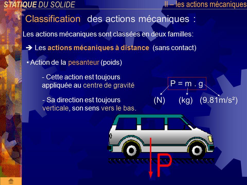 STATIQUE DU SOLIDE II – les actions mécaniques Classification des actions mécaniques : Les actions mécaniques sont classées en deux familles: Les actions mécaniques à distance (sans contact) Action de la pesanteur (poids) Actions dues au Magnétisme Cette action dépend bien-sûr de lorientation et de léloignement relatifs des deux aimants.