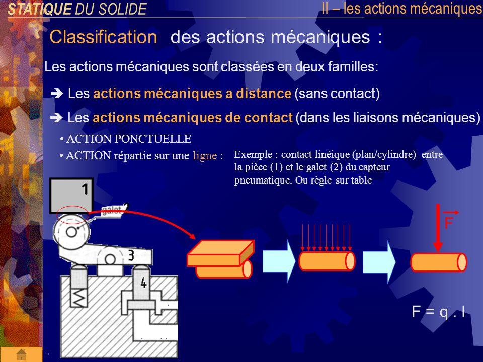 STATIQUE DU SOLIDE II – les actions mécaniques Classification des actions mécaniques : Les actions mécaniques sont classées en deux familles: Les actions mécaniques a distance (sans contact) Les actions mécaniques de contact (dans les liaisons mécaniques) ACTION PONCTUELLE ACTION répartie sur une surface : ACTION répartie sur une ligne : Exemple : Action dun fluide sous pression laction répartie est modélisée par une seule action située au centre de pression F = p.