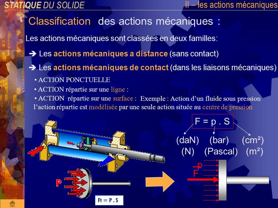 STATIQUE DU SOLIDE II – les actions mécaniques Classification des actions mécaniques : Les actions mécaniques sont classées en deux familles: Les actions mécaniques a distance (sans contact) Les actions mécaniques de contact (dans les liaisons mécaniques) ACTION PONCTUELLE ACTION répartie sur une surface : ACTION répartie sur une ligne : Exemple 2 : Action des plaquettes de freins laction répartie est modélisée par une seule action située au centre de pression