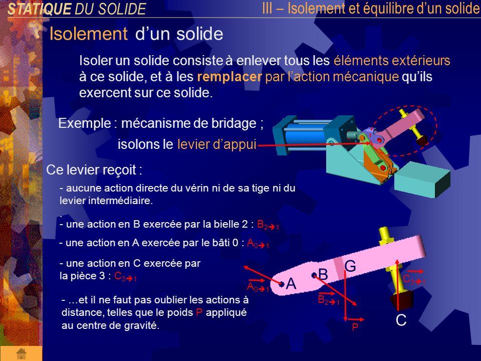 STATIQUE DU SOLIDE III – Isolement et équilibre dun solide Isolement dun solide Pour noublier aucune action mécanique, il est possible de sappuyer sur le graphe des liaisons du mécanisme.