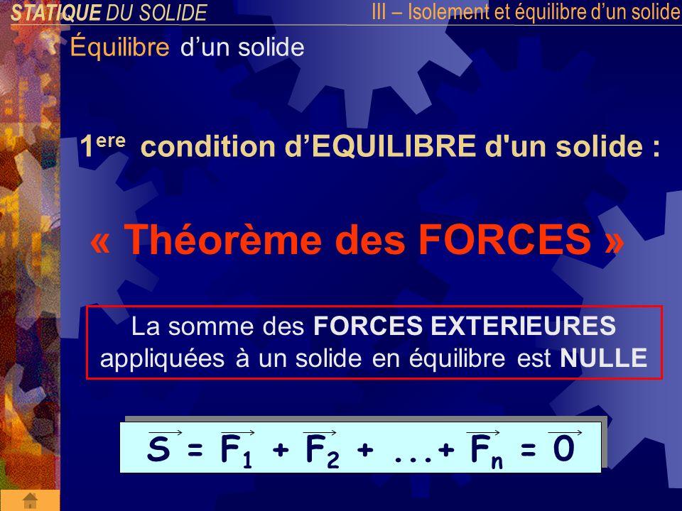 STATIQUE DU SOLIDE III – Isolement et équilibre dun solide Équilibre dun solide De même, reprenons lexemple de la porte… F2 F1 Mais quen est-il des moments .
