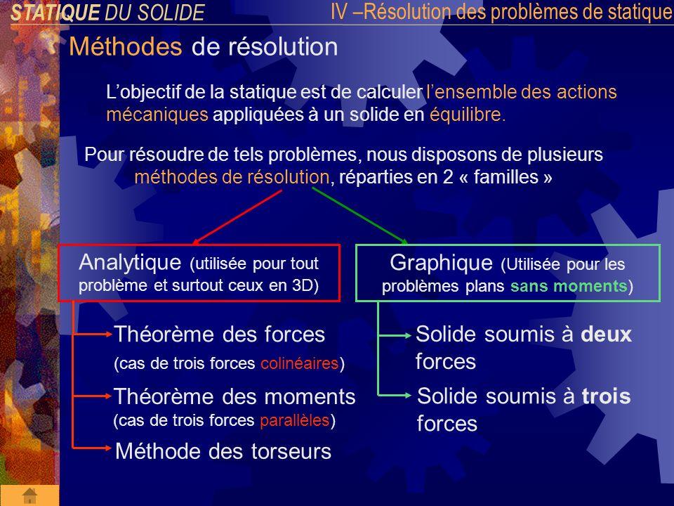 STATIQUE DU SOLIDE IV –Résolution des problèmes de statique Méthodes de résolution Isoler le système étudié Aidez-vous du graphe des liaisons Modéliser les actions extérieures et les nommer Noubliez pas les actions à distance .