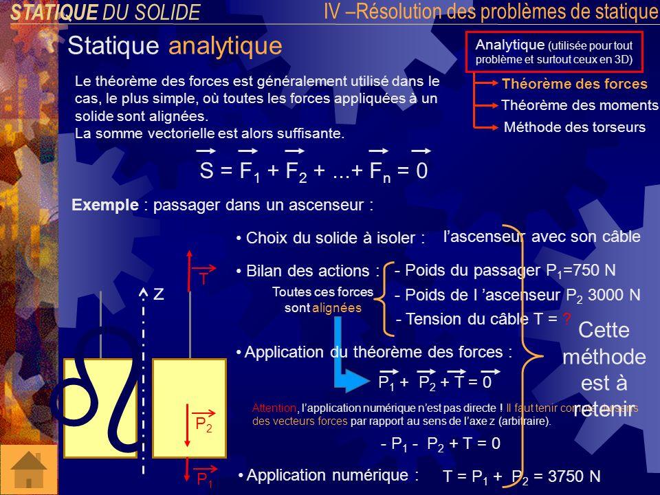 STATIQUE DU SOLIDE IV –Résolution des problèmes de statique Statique analytique Analytique (utilisée pour tout problème et surtout ceux en 3D) Méthode des torseurs Théorème des forces Le théorème des moments est utilisé lorsque lon a plusieurs forces parallèles.