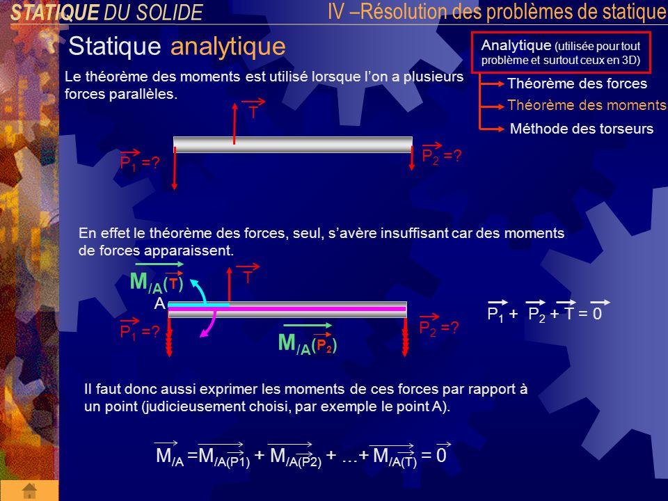 A G2G2 G1G1 B STATIQUE DU SOLIDE IV –Résolution des problèmes de statique Statique analytique Analytique (utilisée pour tout problème et surtout ceux en 3D) Méthode des torseurs Théorème des forces Théorème des moments Bilan des actions : - Poids du contrepoids P 1 =1000 N - Action du pivot A 0 2 = .